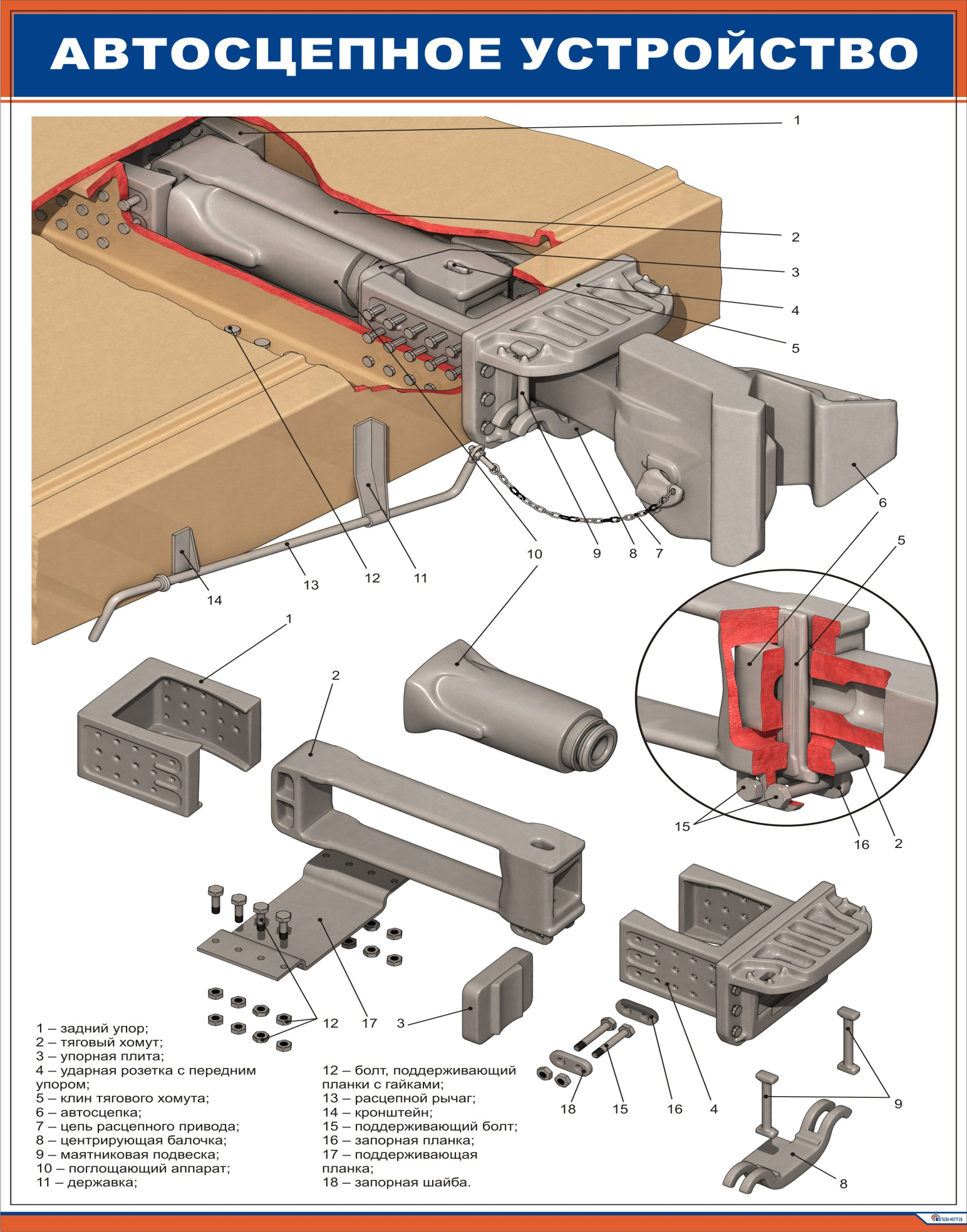 Устройство автосцепка СА-3