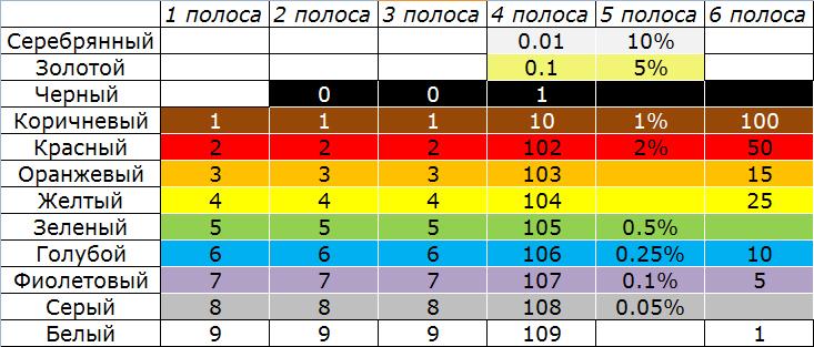 Маркеры для определения подлинности купюр в москве