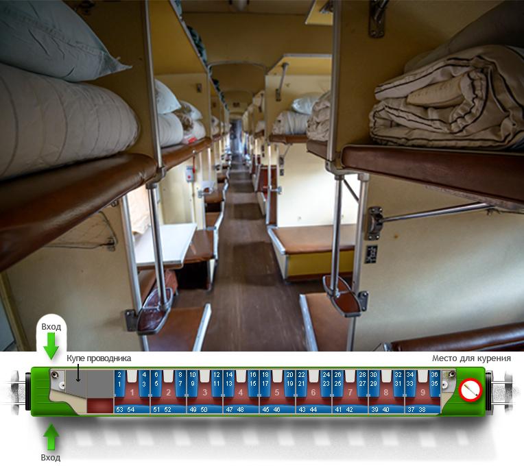 Схема плацкартного вагона с аварийными выходами в